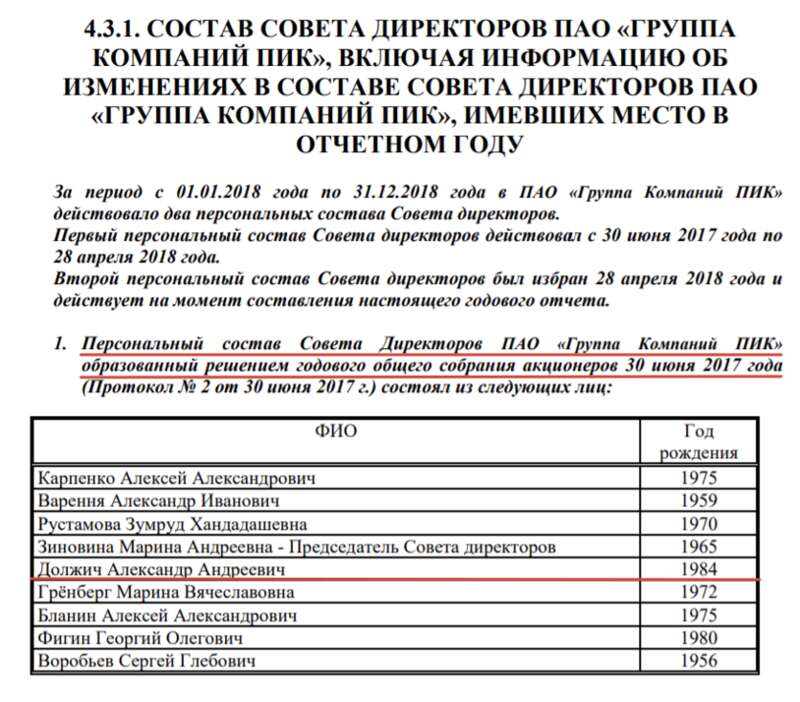 Досье на спонсоров ФБК*: ТОП-100 жертвователей фонда